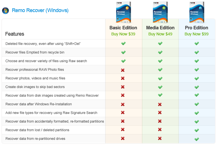 Remo Software Store Data Recovery Email Recovery Outlook Backup