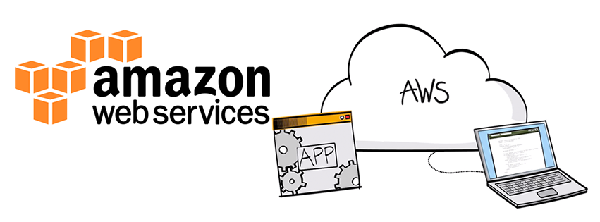 Cloud based services- history of storage