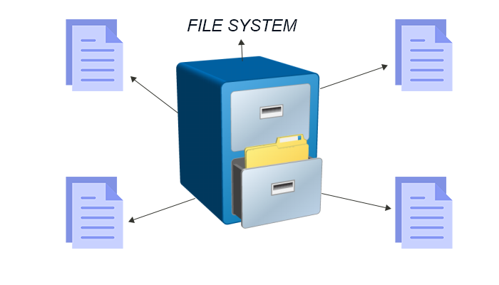 the difference in FAT, exFAT and NTFS file system