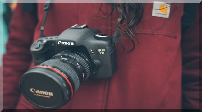 use custom functions in cannon 7d mark II