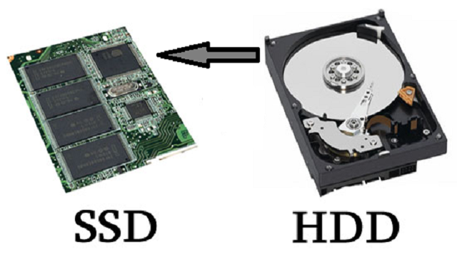 software to transfer hard drive to ssd