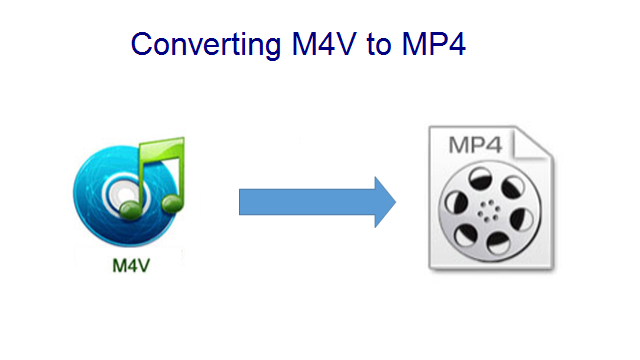 How to Convert M4V files to MP4 Video format - Info | Remo