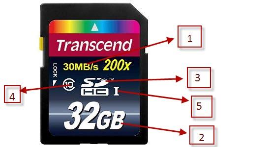 números en tarjeta de memoria dice