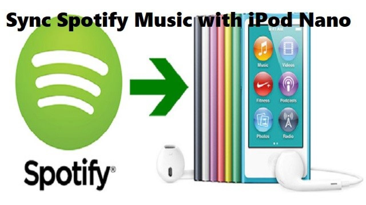 How to Sync Spotify Music to iPod Nano